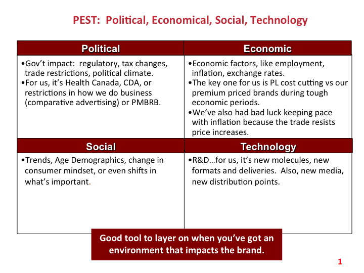 pestel analysis canada Canada goose holdings inc pestel analysis is a strategic tool to analyze the macro environment of the organization pestel stands for - political, economic, social, technological, environmental & legal factors that impact the macro environment of canada goose holdings inc.
